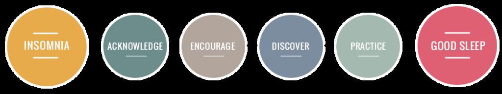Steps-Graphic-v2